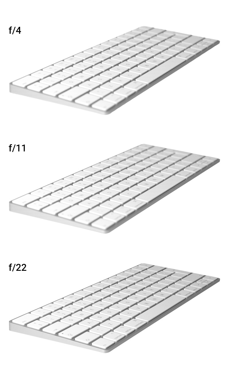 keyboard - the same product image in different apertures