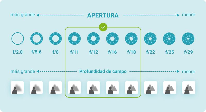 Aperture for jewelry photography - espanol - Spanish